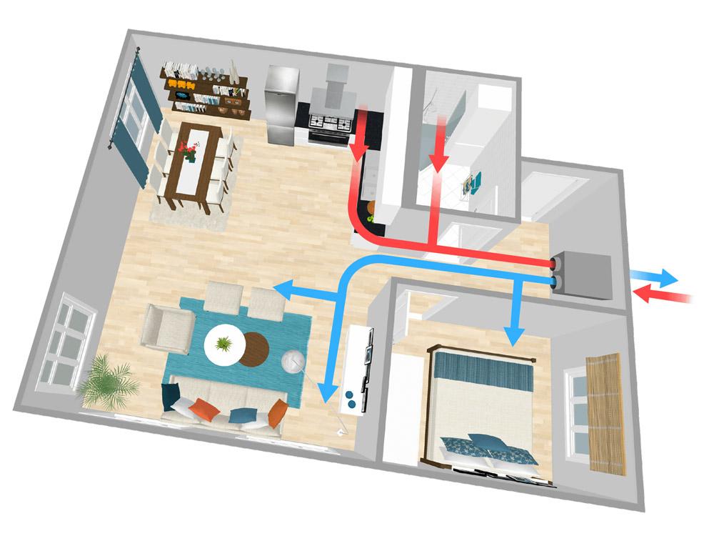manutenzione unità trattamento aria Daikin lecce