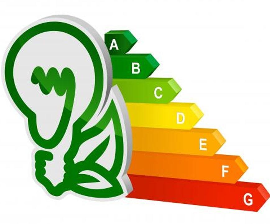 Daikin HYBRID SYSTEM classe energetica